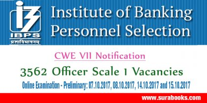 IBPS CWE PO MT VII Recruitment 2017 3562 Posts