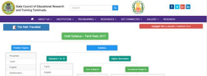 Tamilnadu New Draft Syllabus 2017 – Published by TNSCERT