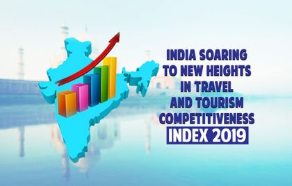 World travel and tourism Competitiveness Index